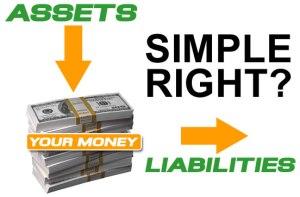 Tài sản - Liability và Tiêu sản - Asset