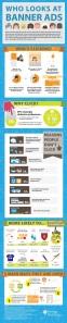 Infographic: Ai Click Vào QC? (nhấp chuột để xem ảnh chi tiết)